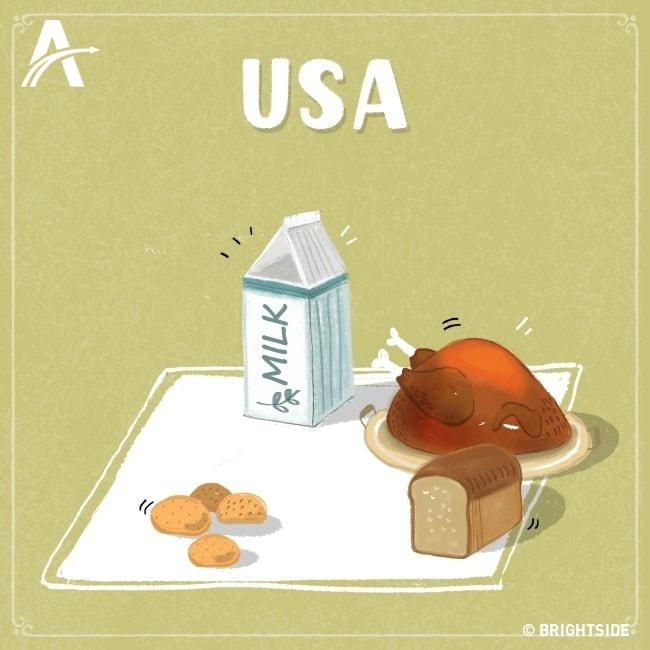 amerika-min