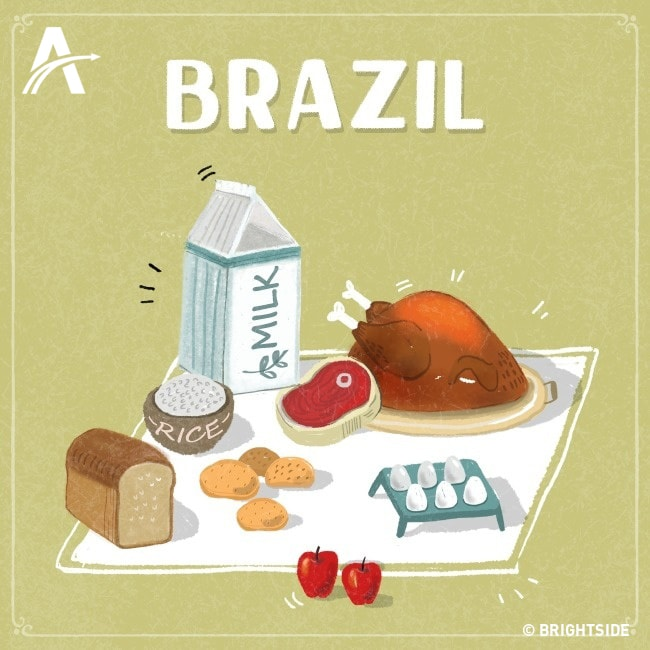 brazilia-min