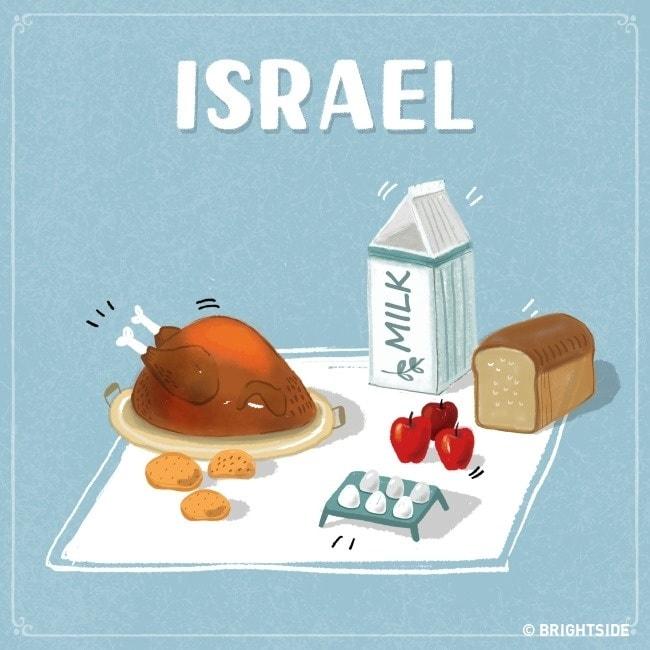 israeli-min